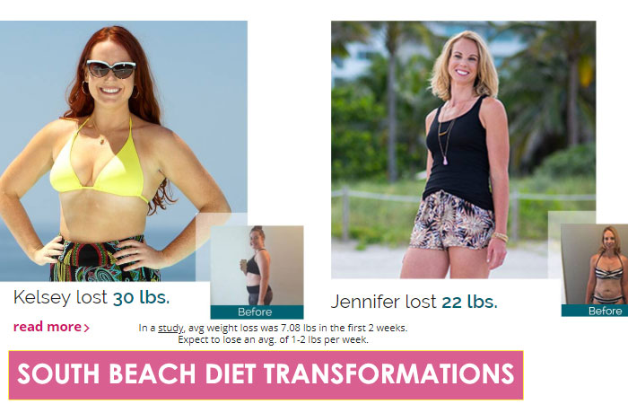South Beach Diet: How It Works, Effects & Results Revealed